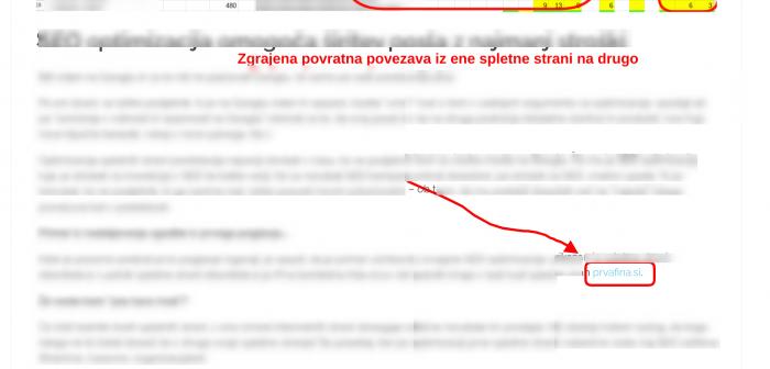 offsite seo optimizacija prvafina.si